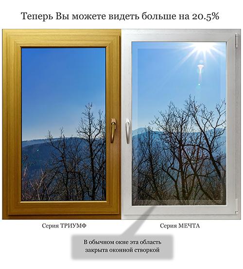 как продавать окна пвх